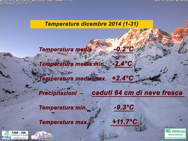 temperature ghiacciaio belvedere