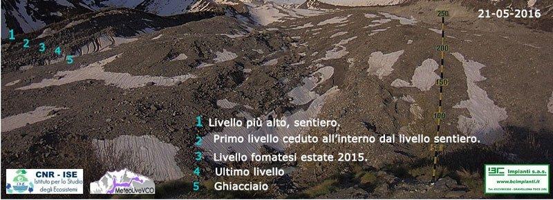 Ghiacciaio Belvedere 2015