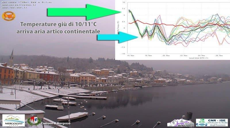 METEO, arriva aria artico continentale. Secondo impulso lunedì, neve a bassa quota.