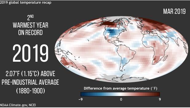 2019-secondo-anno più-caldo
